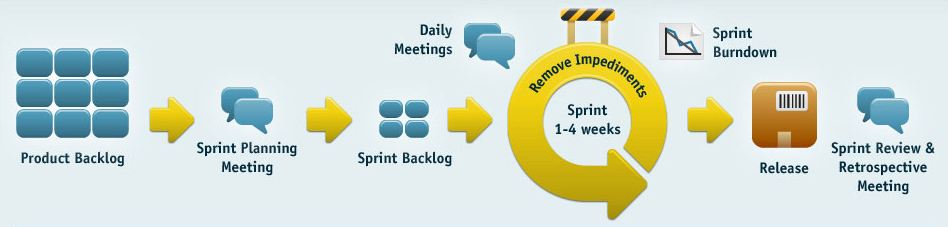 WORKSHOP SCRUM – PARTE 1/3